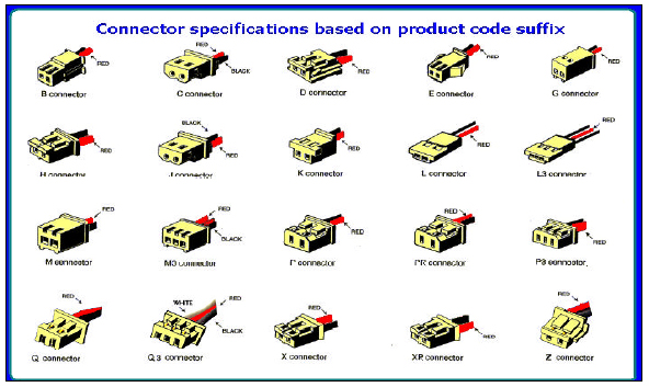 Cordless phone battery connector types publicscrutiny Choice Image